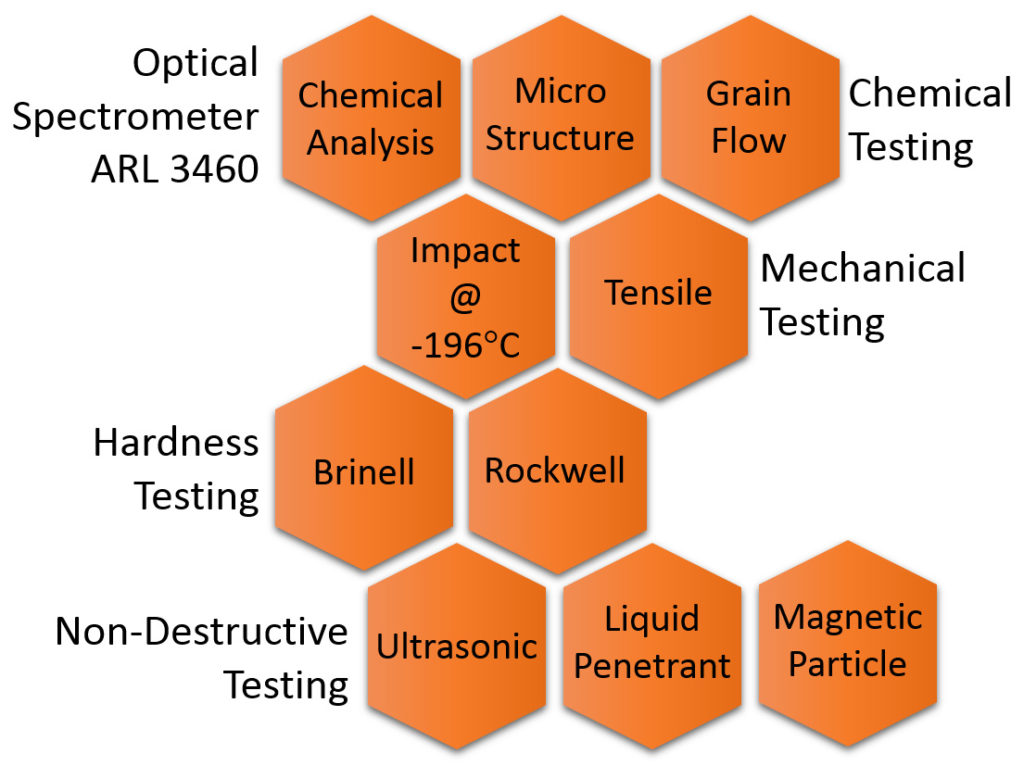 metallurgical-flow-chart